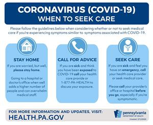 COVID-19 When to seek Care